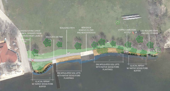 Wingra Park Madison If This Is What >> Shoreline Erosion Control Coming To Wingra Park Friends Of Lake Wingra